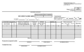 Штатное расписание трудовой кодекс статья