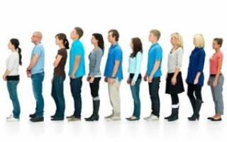 Порядок наследования по закону очереди наследников схема 2020 год