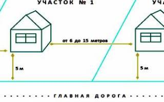 Сколько метров от дороги можно строить дом