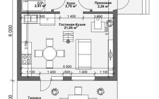 Что считается жилой площадью в частном доме