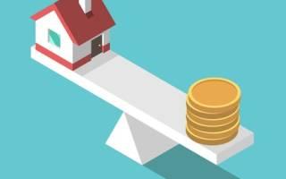 До какого числа платится налог на имущество