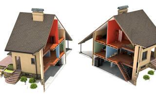 Дом в общей долевой собственности а земля