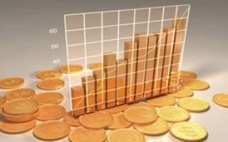 Рентабельность имущества формула расчета по балансу