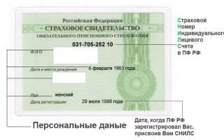 Если у белоруса есть снилс мед помощь бесплатно