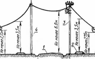Можно ли строить дом под высоковольтной линией