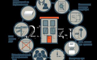 Как стать дольщиком в строящемся доме