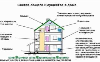 Что является общедомовым имуществом в многоквартирном доме