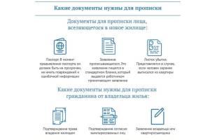 Какие документы необходимы для прописки в квартиру