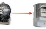 Сколько стоит замена электросчетчика в частном доме