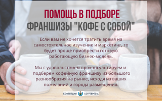 Бизнес план по открытию кофейни пример
