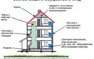 Является ли балкон общедомовым имуществом