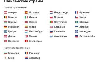 Документы для оформления визы шенгенская граждан россии